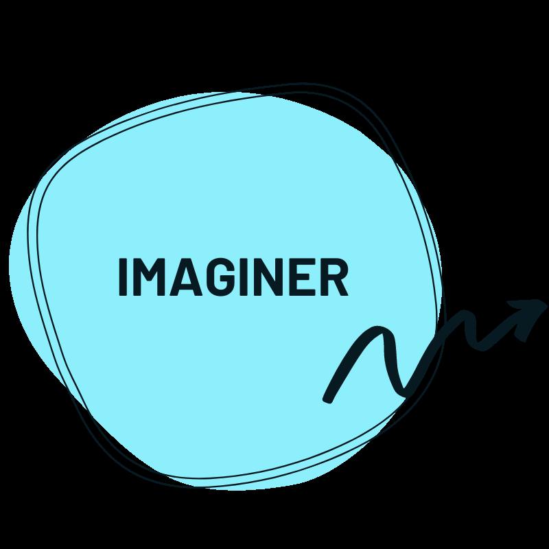 Mot imaginer pour conception graphique